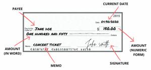 teach cheque writing